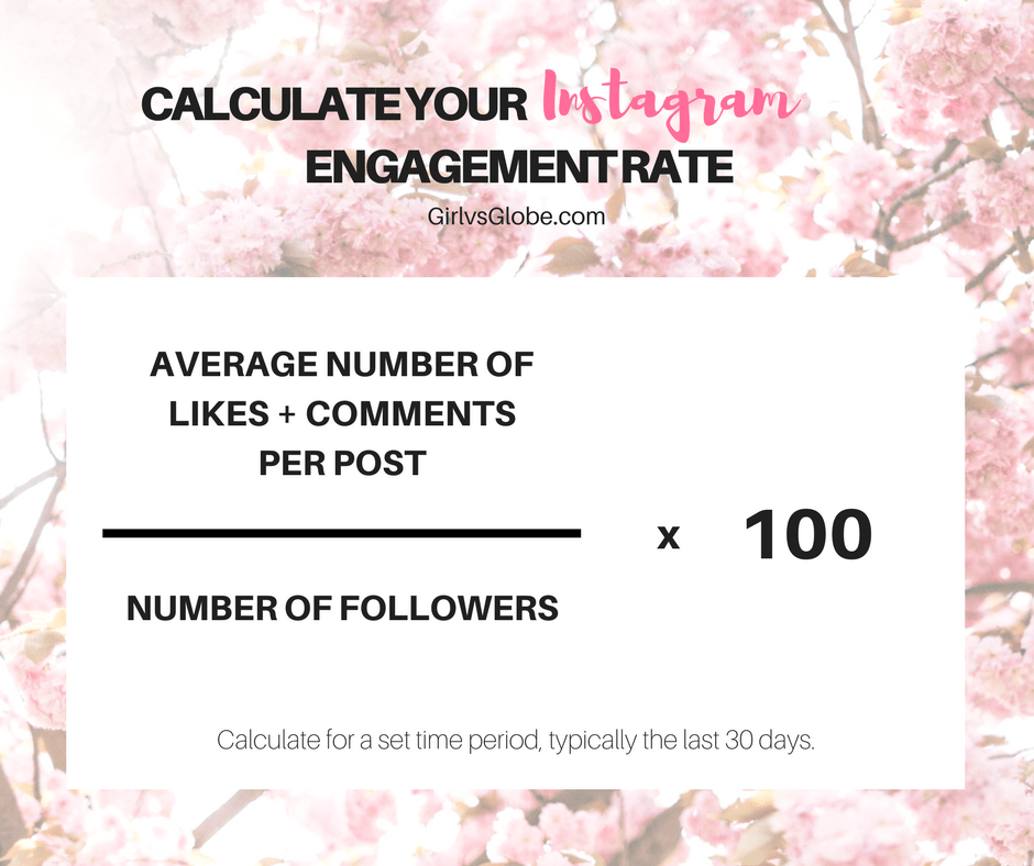 calculate Instagram engagement rate